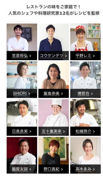 12人の料理研究家